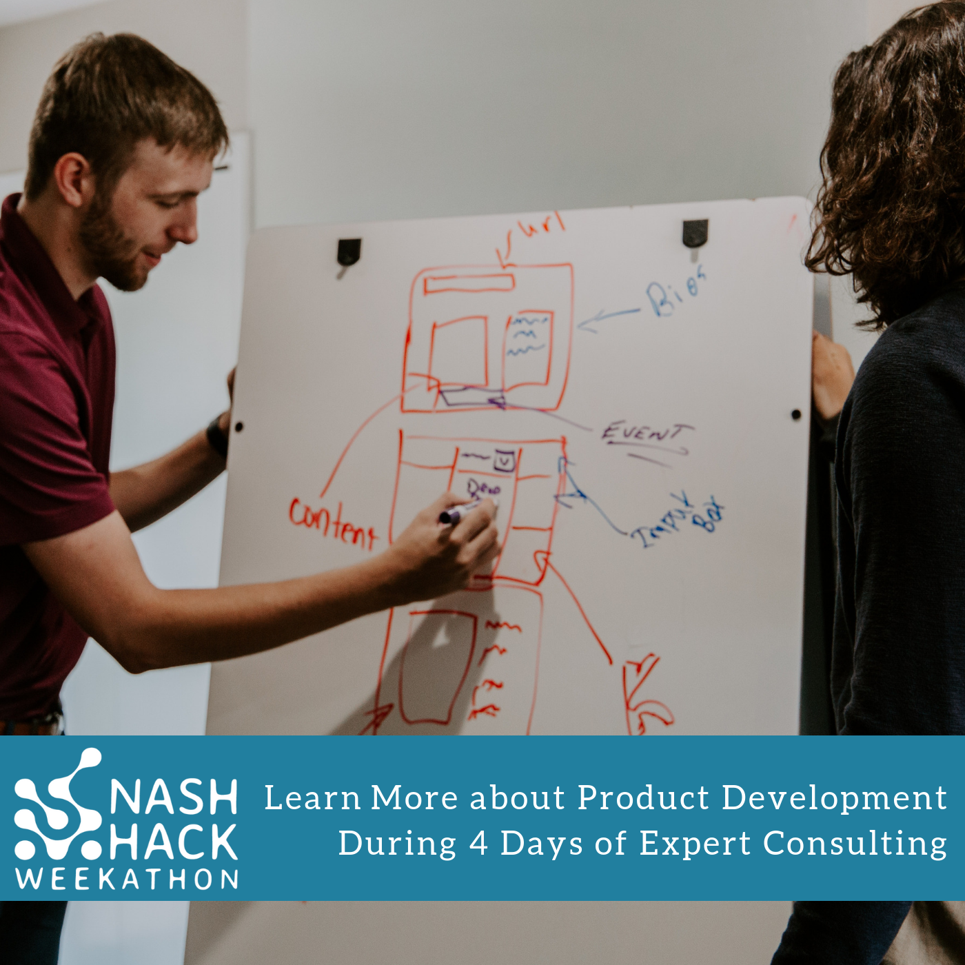Podcast: Learn More about Product Development During 4 Days of Expert Consulting